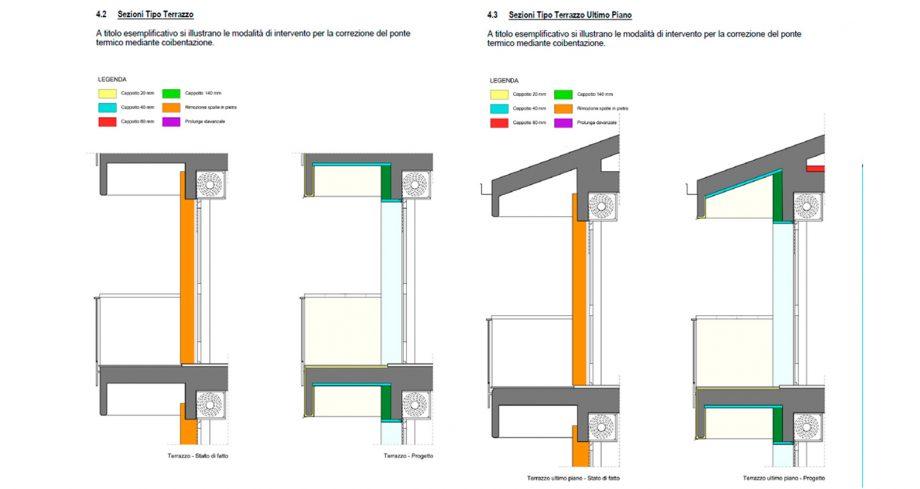 sezioni-terrazzo
